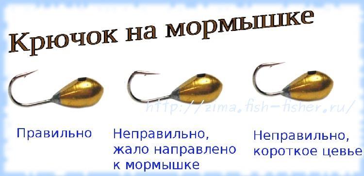 Крючки мормышки