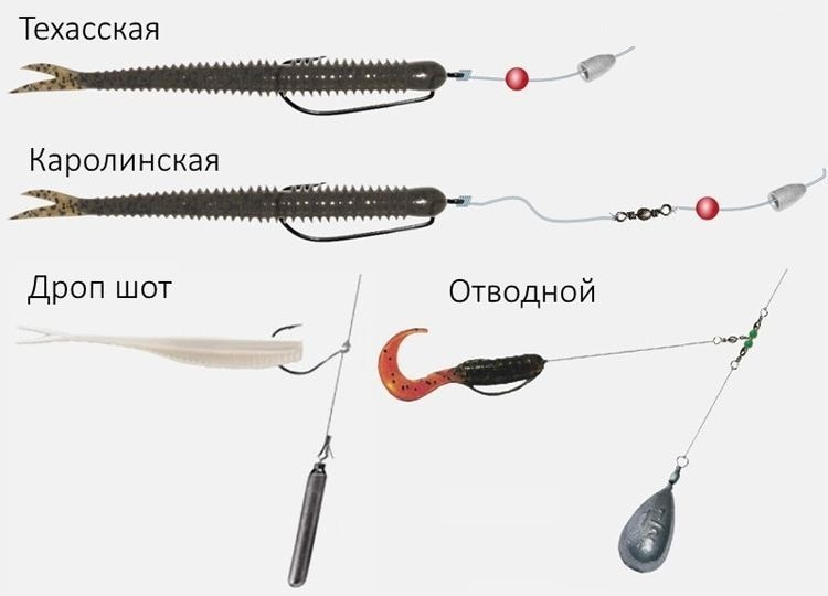 Оснастка для спиннинговой ловли окуня